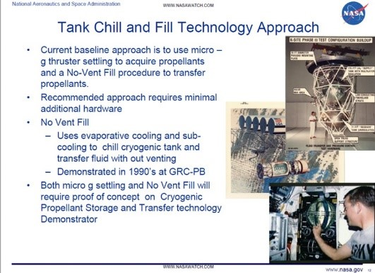 """Chart from NASA study on the """"Tank Chill and Fill Technology Approach""""."""